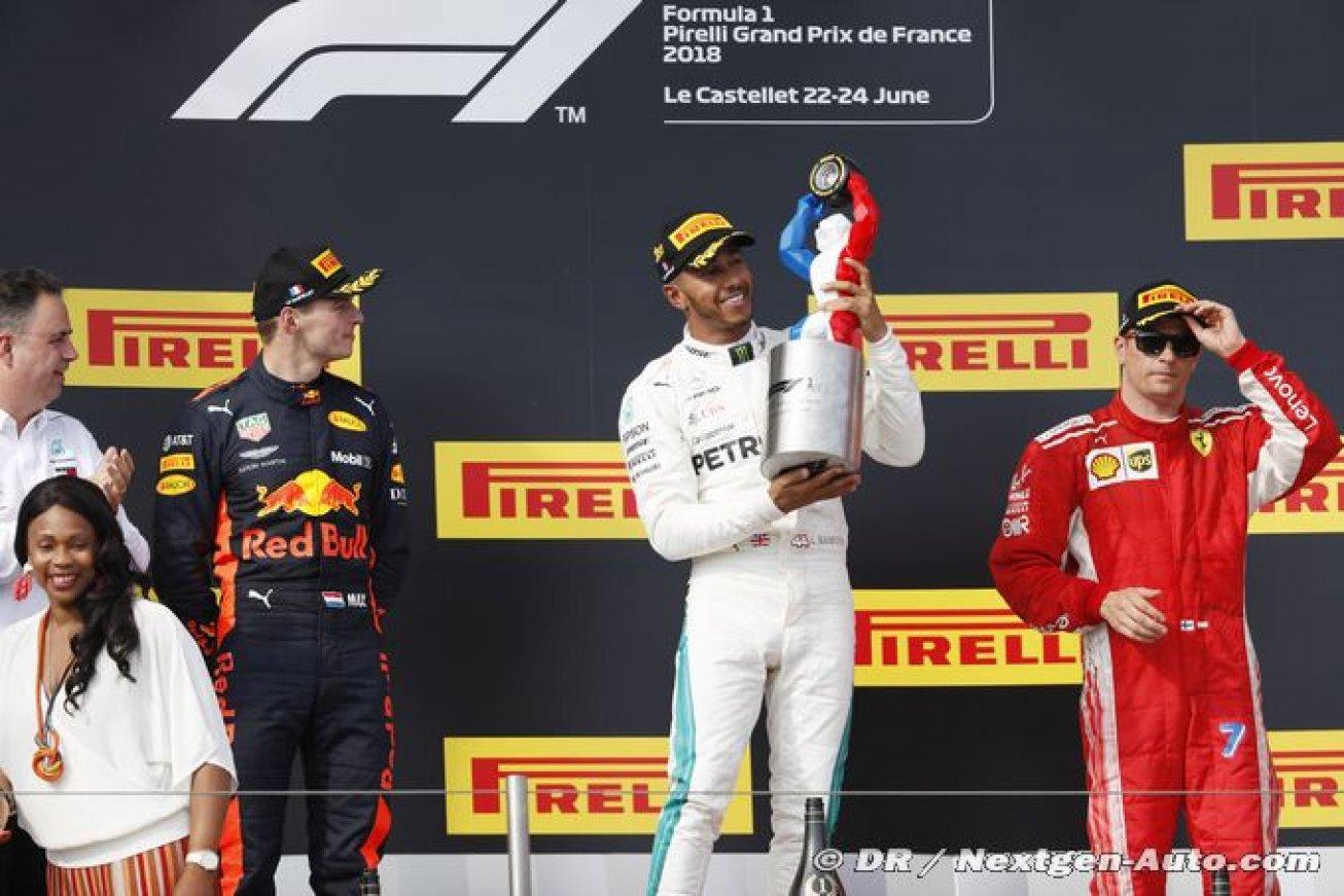 Crédit Photo: FIA